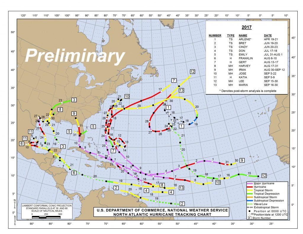 Cicloni e uragani sull'Atlantico da Aprile alla fine di Settembre 2017