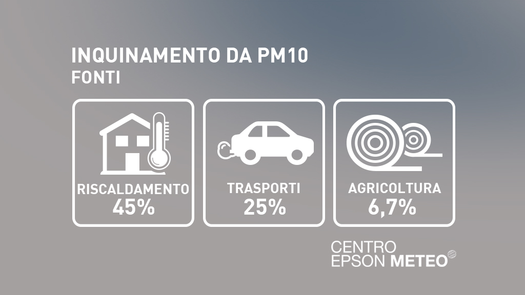 inquinamento-pm10-cem