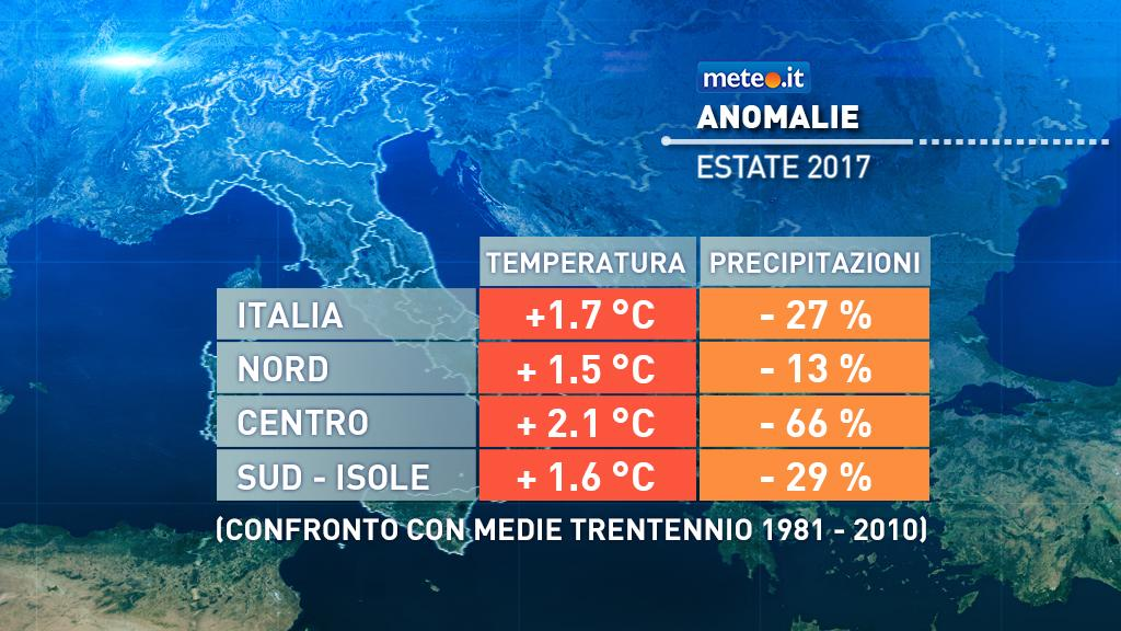 Anomalie di temperatura media e precipitazioni- estate 2017