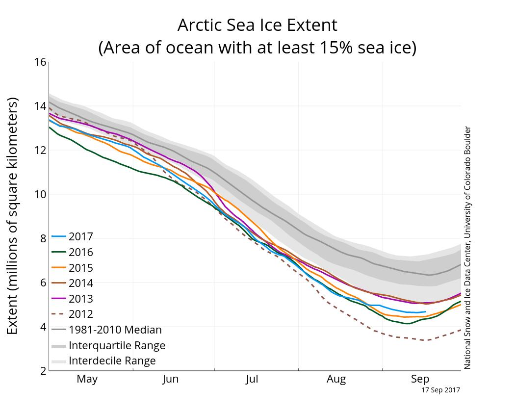 Artico_estensione settembre 2017