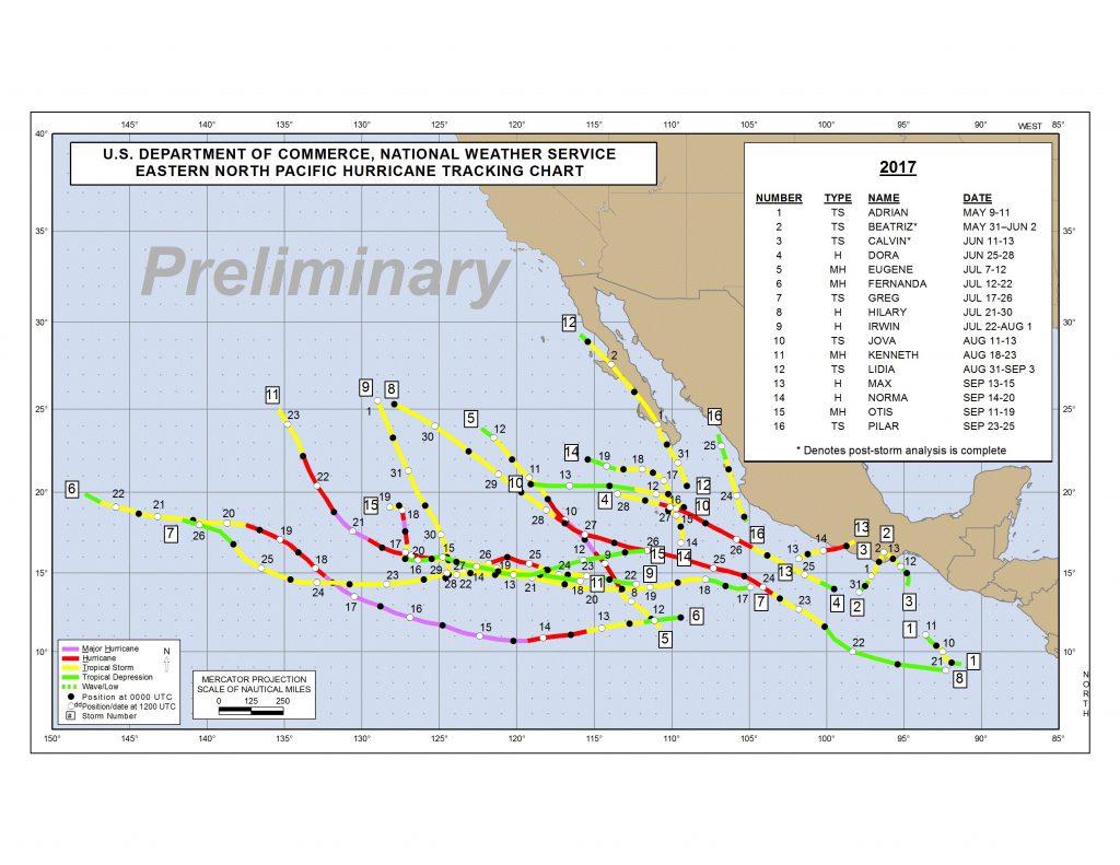 Cicloni e uragani sul Pacifico da Maggio a fine Settembre 2017