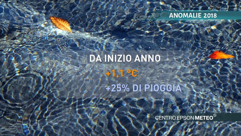 2018 in italia clima