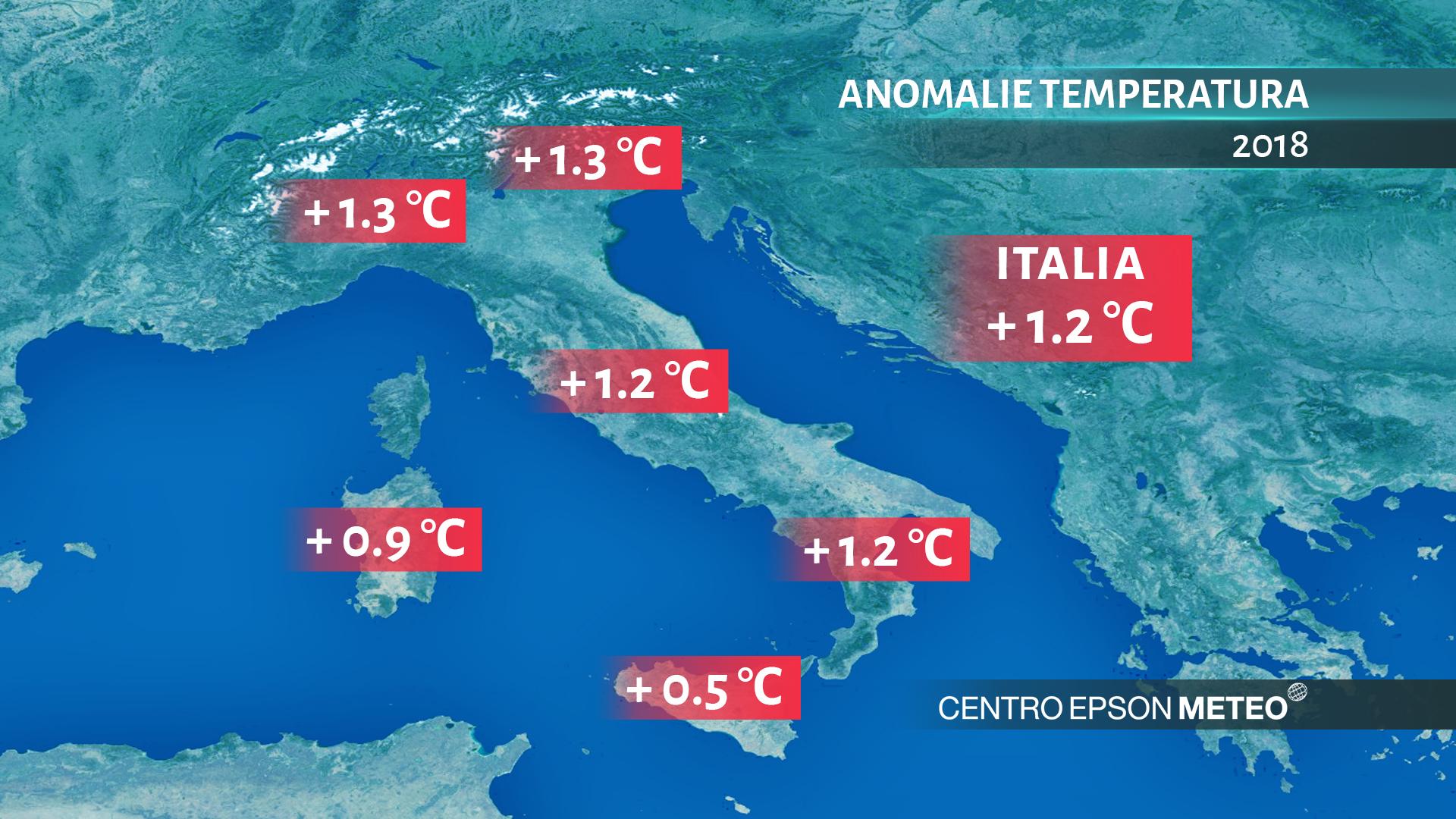In italia settembre 2018 è stato il terzo più caldo degli ultimi 60 anni. Le anomalie delle temperature nel 2018